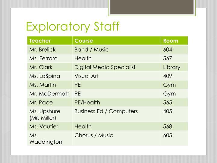 Exploratory Staff