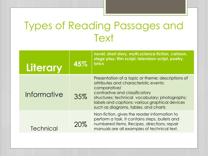 Types of Reading Passages and Text