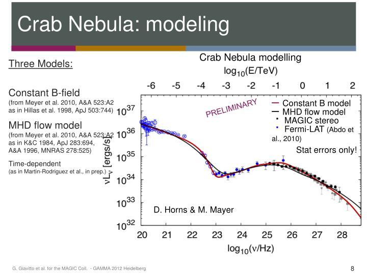 Crab Nebula: modeling