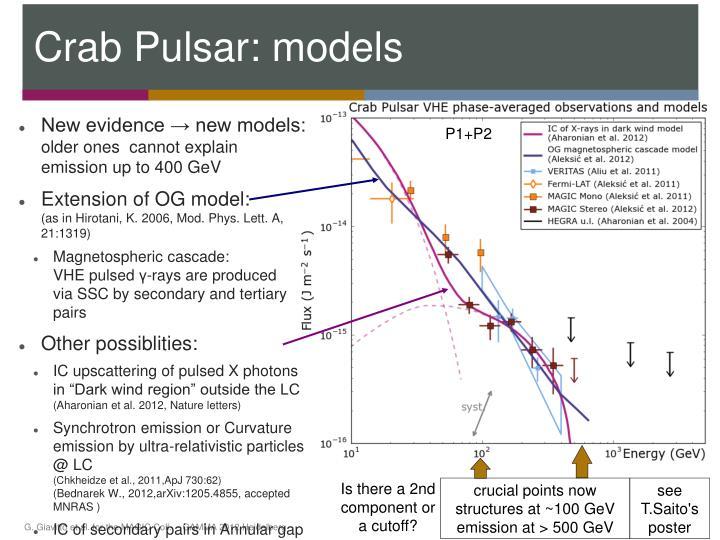 Crab Pulsar: models