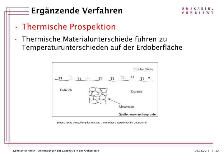 Schematische Darstellung des Prinzips thermischer Unterschiede im Untergrund