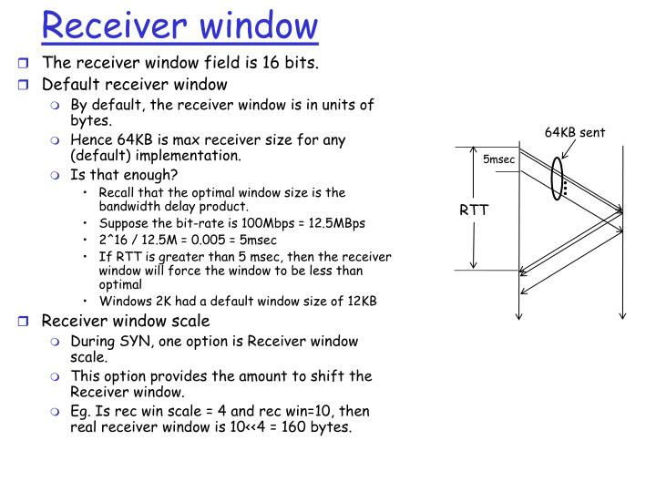 Receiver window