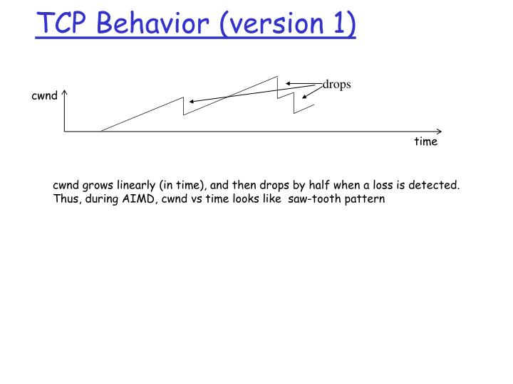 TCP Behavior (version 1)