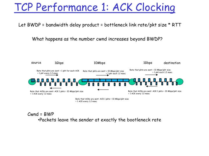 TCP Performance 1: ACK Clocking