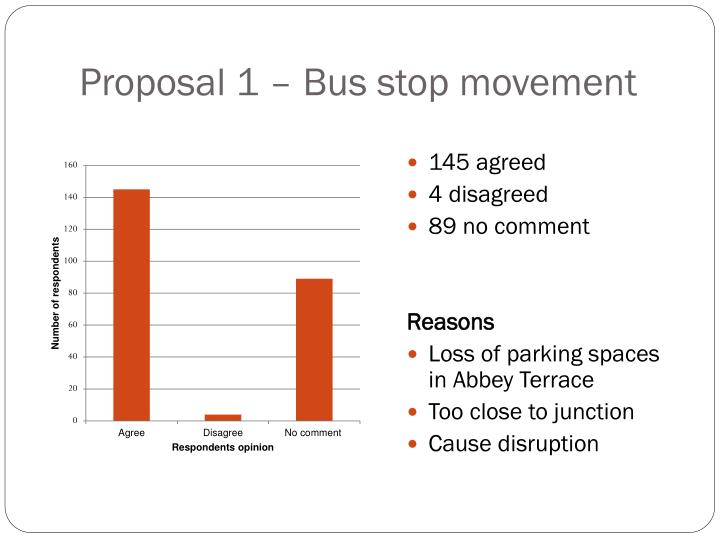 Proposal 1 bus stop movement