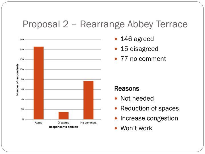 Proposal 2 – Rearrange Abbey Terrace