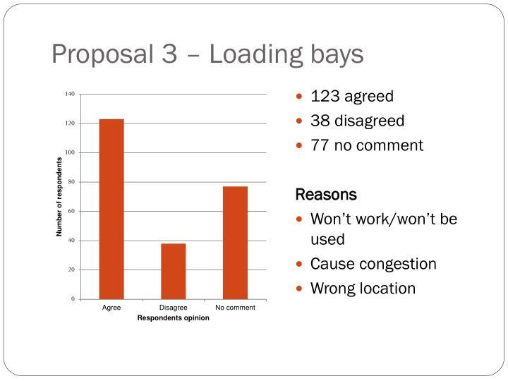 Proposal 3 – Loading bays