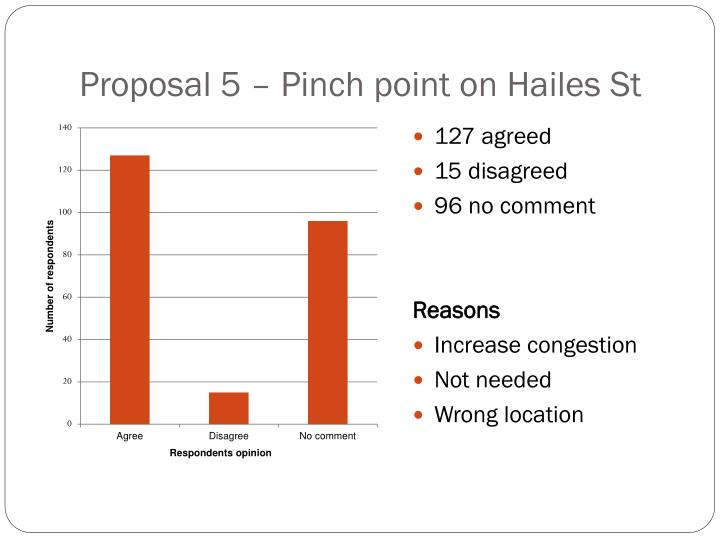 Proposal 5 – Pinch point on
