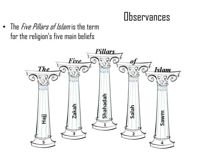 islamic beliefs observances laws The orthodoxy of the islamic faith is defined as a belief in the oneness of god and the right attitude, the right understandings of god, as i mentioned earlier  islamic law has a few penalties .