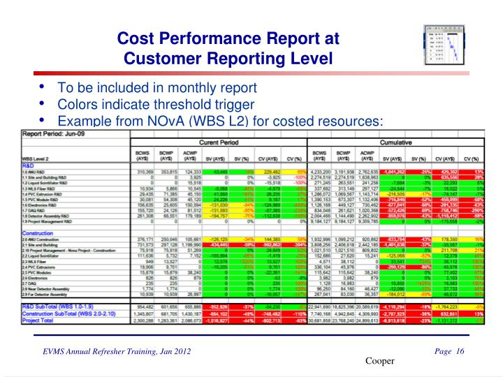 Cost Performance Report at