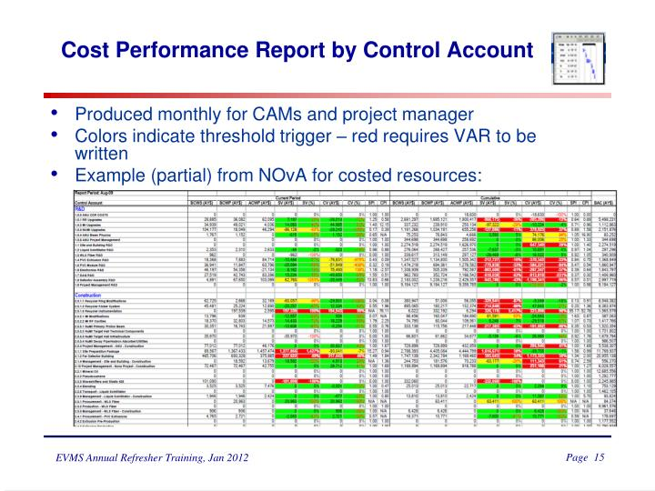 Cost Performance Report by Control Account