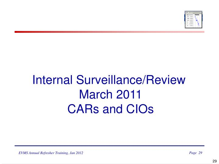 Internal Surveillance/Review