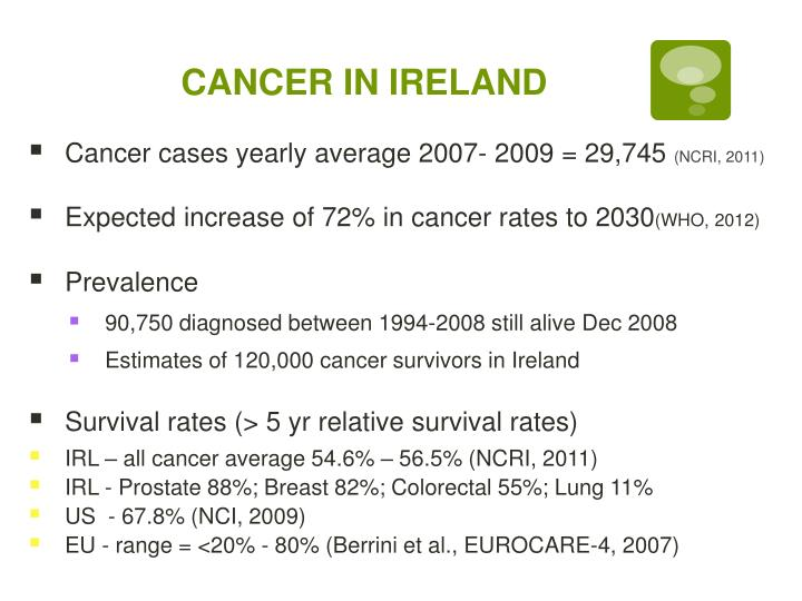 CANCER IN IRELAND
