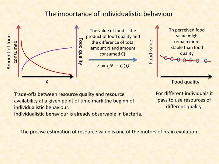 The importance of individualistic behaviour