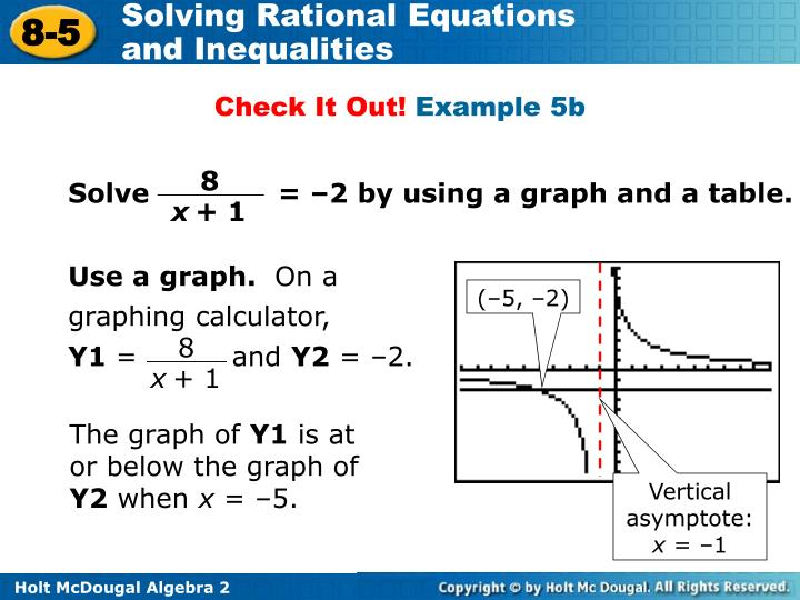 Solve              = –2 by using a graph and a table.
