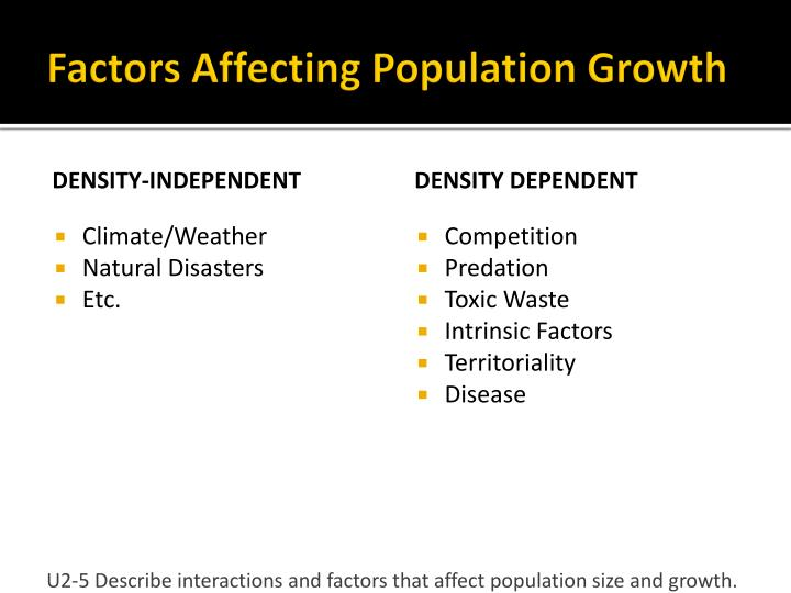 Factors Affecting Population Growth