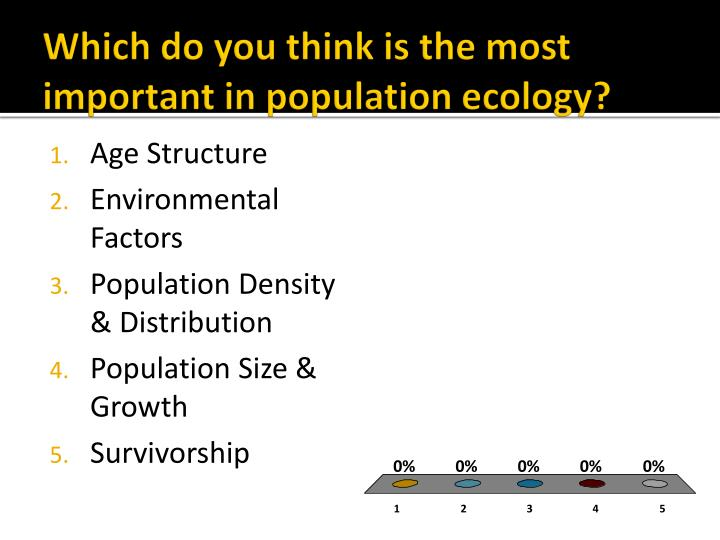 Which do you think is the most important in population ecology?