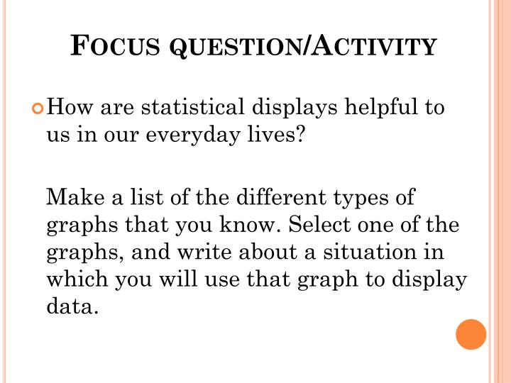 Focus question/Activity