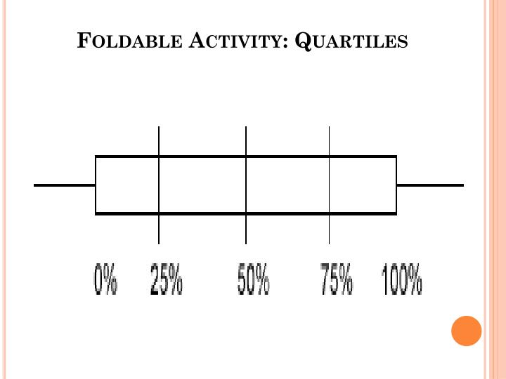 Foldable Activity: Quartiles
