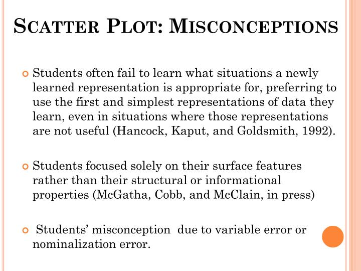 Scatter Plot: Misconceptions
