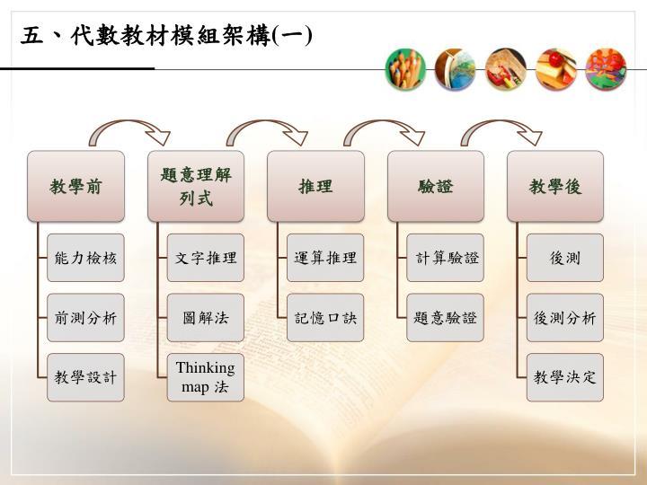 五、代數教材模組架構