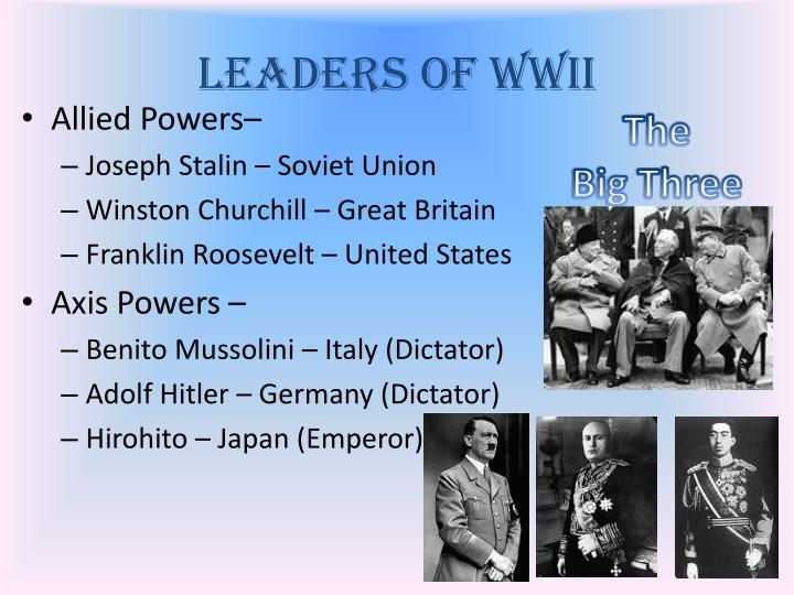 Leaders of WWIi