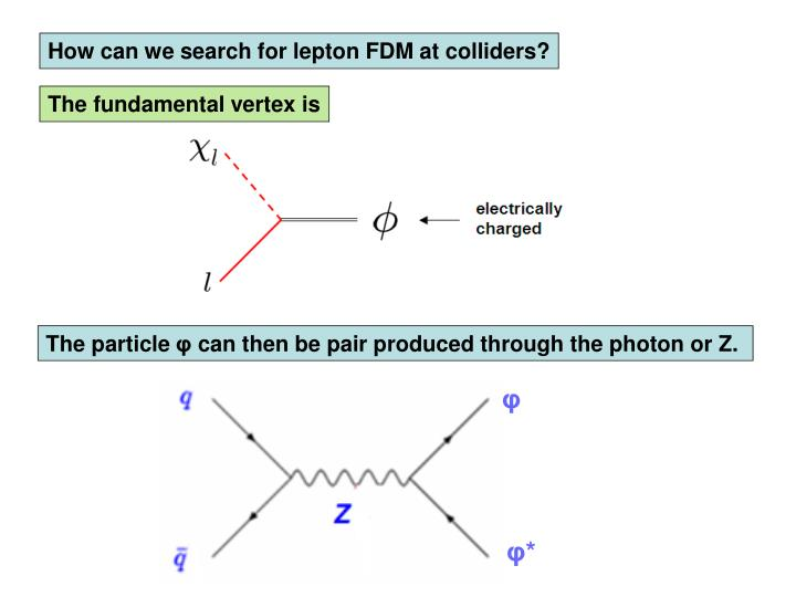 How can we search for lepton FDM at