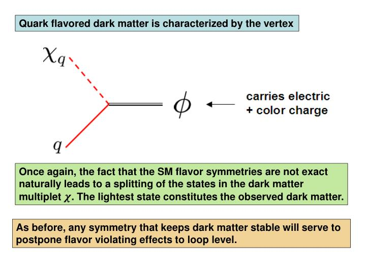 Quark flavored dark matter is characterized by the vertex