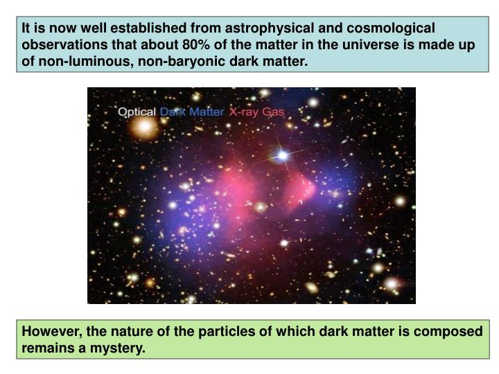 It is now well established from astrophysical and cosmological