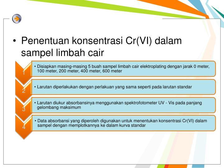 Penentuan konsentrasi Cr(VI)