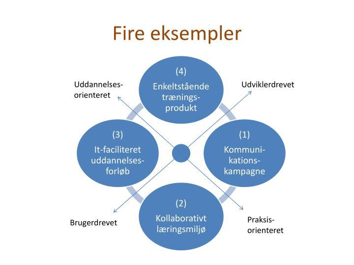 Fire eksempler