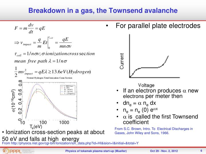 Breakdown in a gas, the Townsend avalanche
