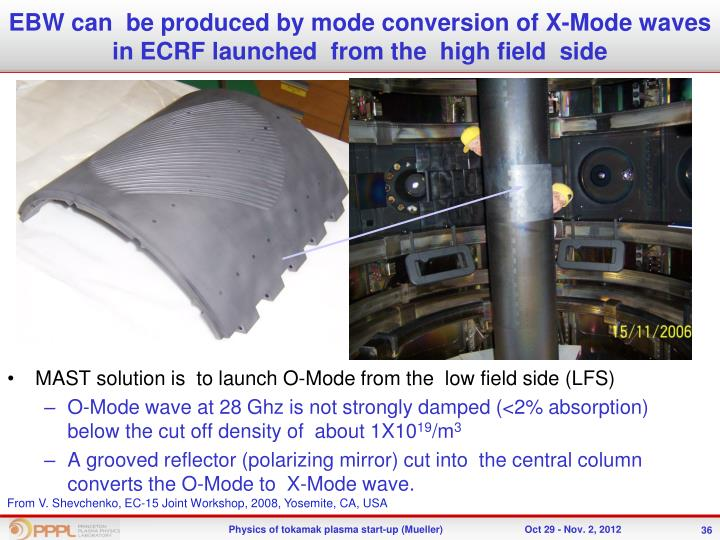 EBW can  be produced by mode conversion of X-Mode waves in ECRF launched  from the  high field  side