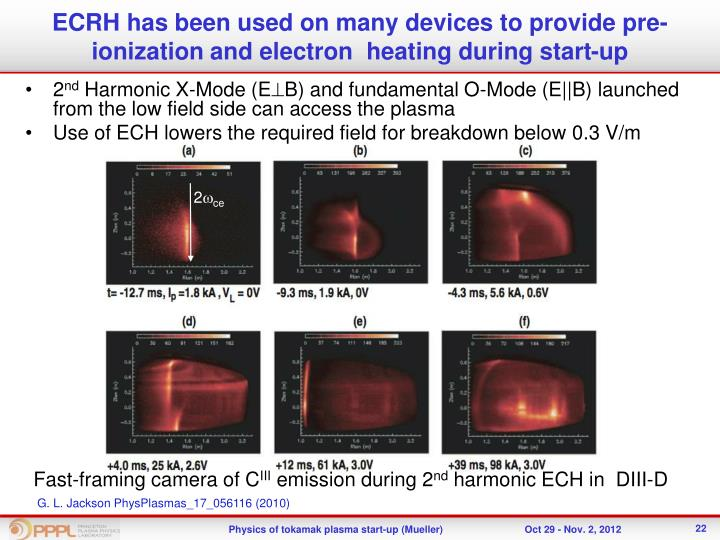 ECRH has been used on many devices to provide pre-ionization and electron  heating during start-up