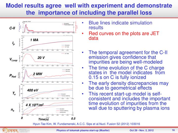 Model results agree  well with experiment and demonstrate the  importance of including the parallel loss