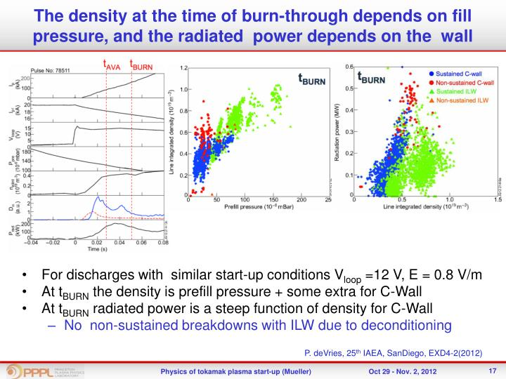 The density at the time of burn-through depends on fill pressure, and the radiated  power depends on the  wall