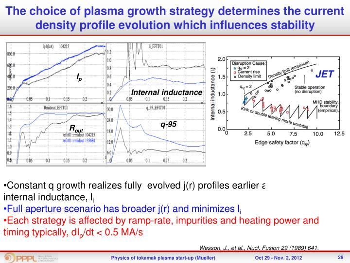 The choice of plasma growth strategy determines the current density profile evolution which influences stability