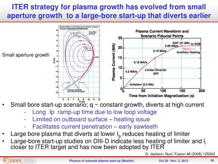 ITER strategy for plasma growth has evolved from small aperture growth  to a large-bore start-up that diverts earlier