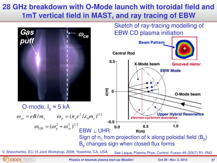 28 GHz breakdown with O-Mode launch with toroidal field and 1mT vertical field in MAST, and ray tracing of EBW