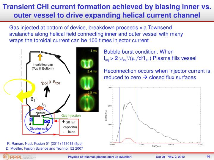 Transient CHI current formation achieved by biasing inner vs. outer vessel to drive expanding helical current channel