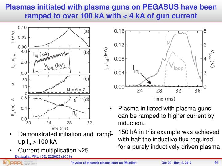 Plasmas initiated with plasma guns on PEGASUS have been ramped to over 100 kA with < 4 kA of gun current