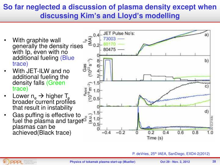 So far neglected a discussion of plasma density except when discussing Kim's and Lloyd's