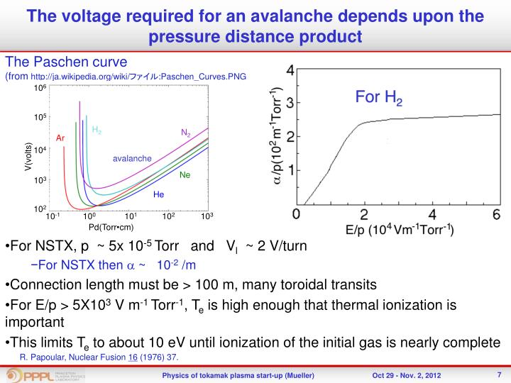 The voltage required for an avalanche depends upon the pressure distance product