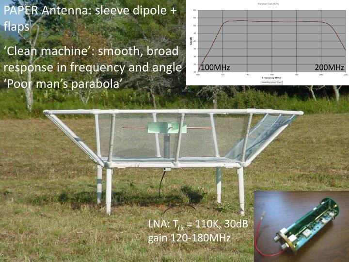 PAPER Antenna: sleeve dipole + flaps