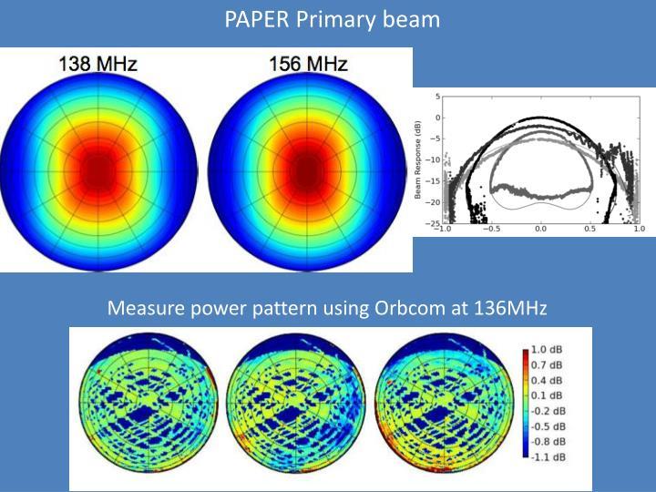 PAPER Primary beam