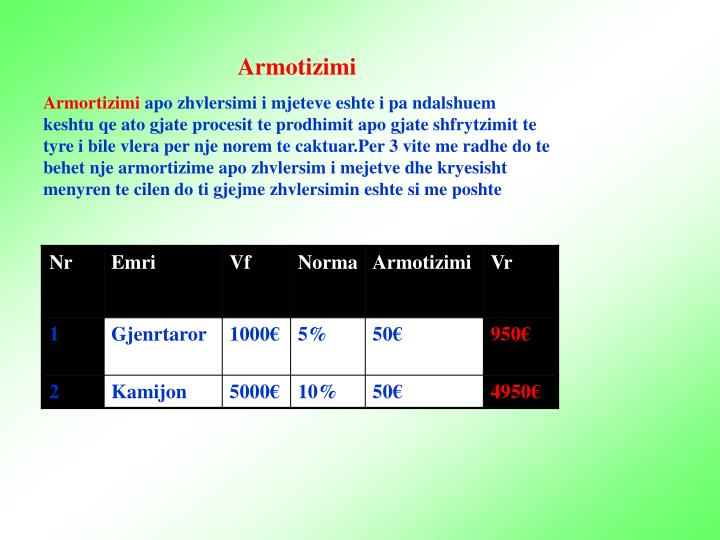 Armotizimi