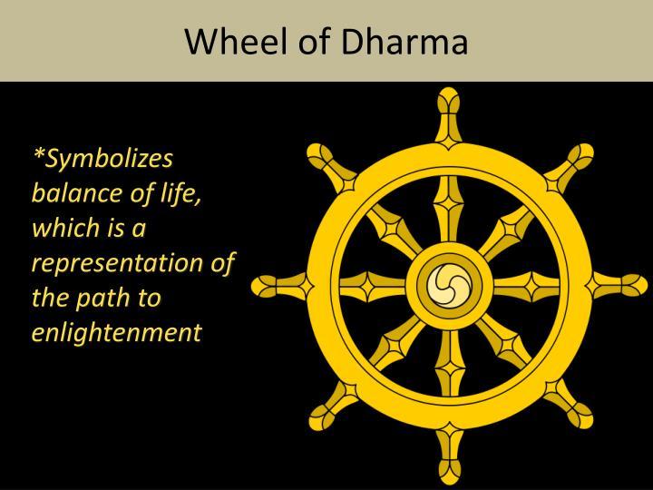 Wheel of
