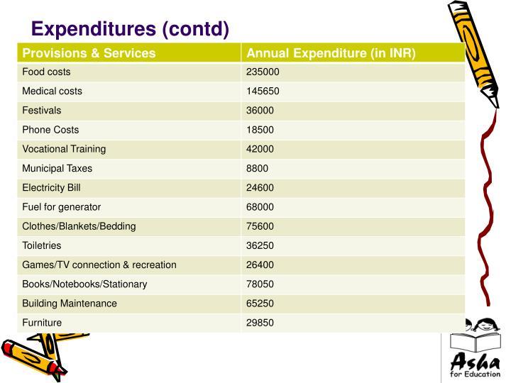 Expenditures (