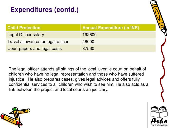 Expenditures (contd.)