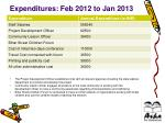 expenditures feb 2012 to jan 2013